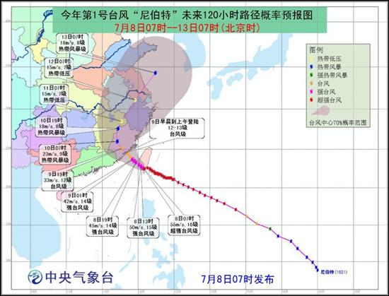"""超强台风""""尼伯特""""登陆台湾 为登陆我国最强初台"""